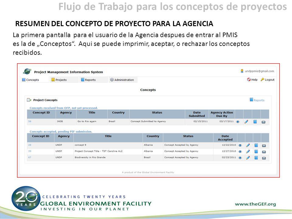 RESUMEN DEL CONCEPTO DE PROYECTO PARA LA AGENCIA La primera pantalla para el usuario de la Agencia despues de entrar al PMIS es la de Conceptos.