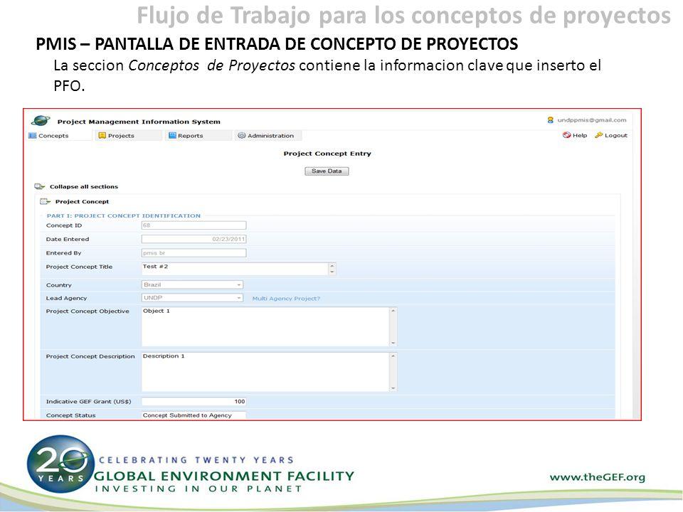 PMIS – PANTALLA DE ENTRADA DE CONCEPTO DE PROYECTOS La seccion Conceptos de Proyectos contiene la informacion clave que inserto el PFO.