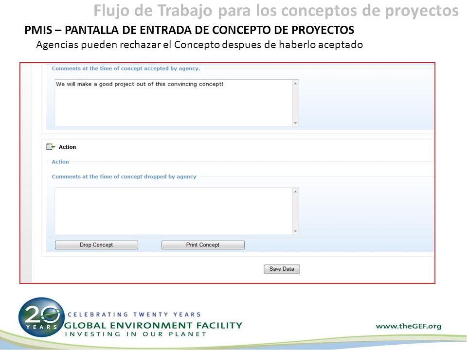 PMIS – PANTALLA DE ENTRADA DE CONCEPTO DE PROYECTOS Agencias pueden rechazar el Concepto despues de haberlo aceptado Flujo de Trabajo para los conceptos de proyectos
