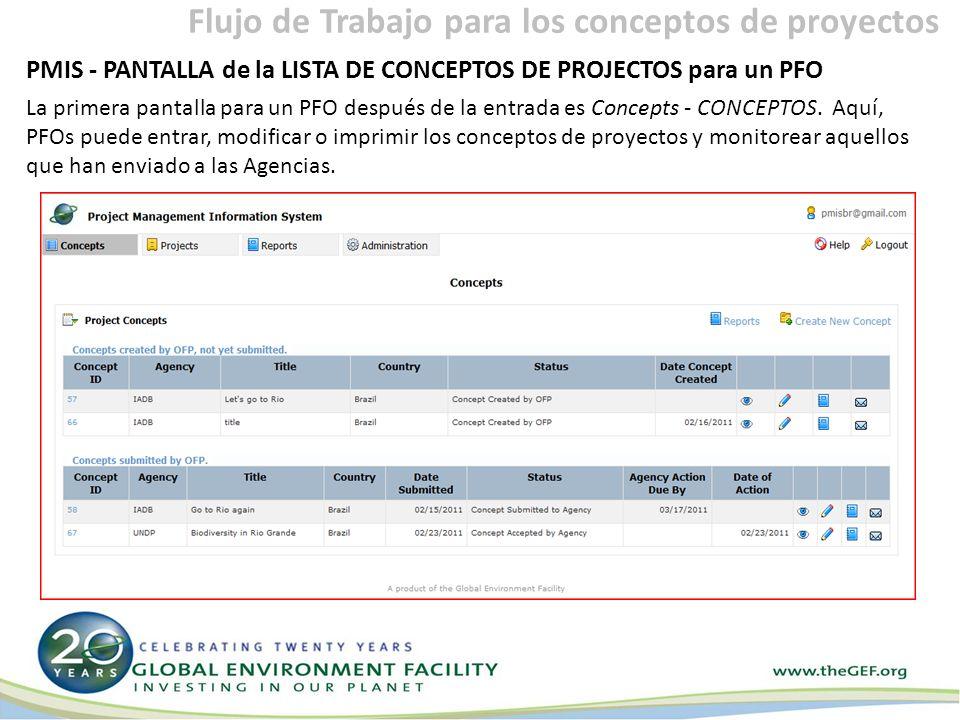 PMIS - PANTALLA de la LISTA DE CONCEPTOS DE PROJECTOS para un PFO La primera pantalla para un PFO después de la entrada es Concepts - CONCEPTOS.