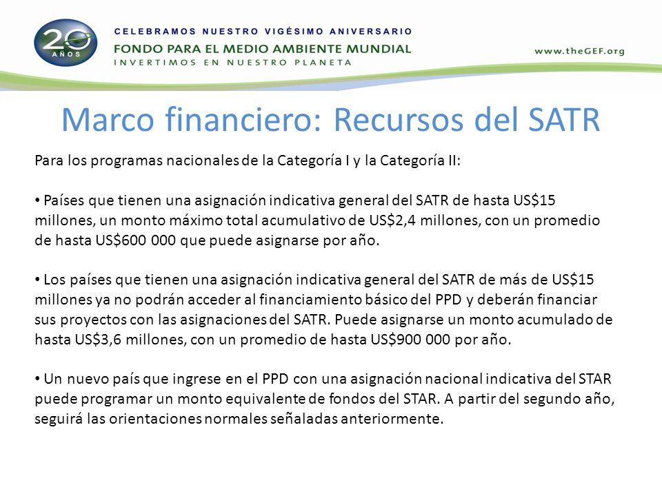 Marco financiero: Recursos del SATR Para los programas nacionales de la Categoría I y la Categoría II: Países que tienen una asignación indicativa gen
