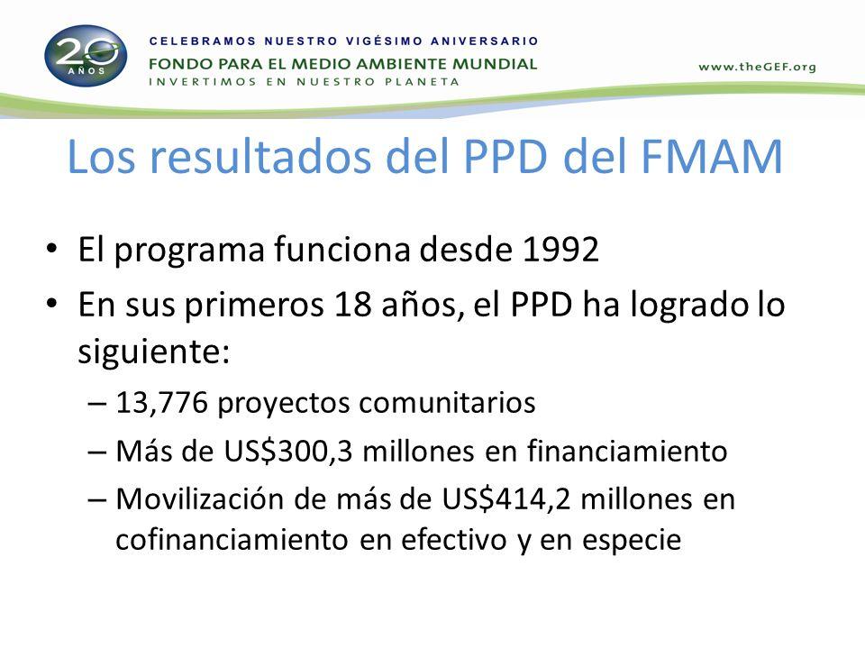 Los resultados del PPD del FMAM El programa funciona desde 1992 En sus primeros 18 años, el PPD ha logrado lo siguiente: – 13,776 proyectos comunitarios – Más de US$300,3 millones en financiamiento – Movilización de más de US$414,2 millones en cofinanciamiento en efectivo y en especie