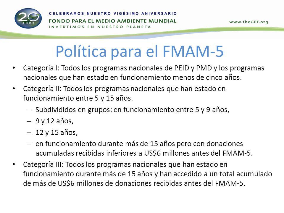Política para el FMAM-5 Categoría I: Todos los programas nacionales de PEID y PMD y los programas nacionales que han estado en funcionamiento menos de cinco años.