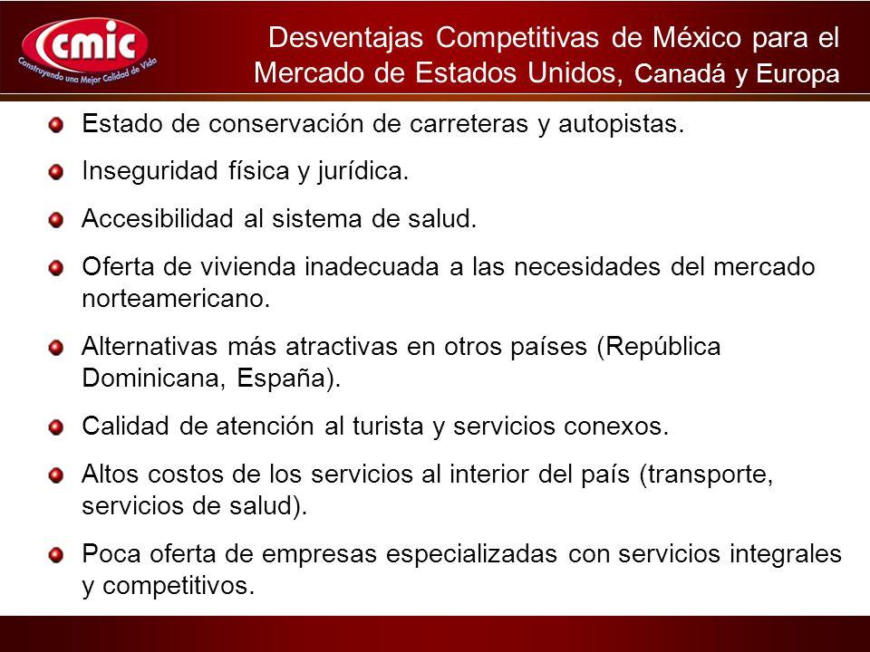 Desventajas Competitivas de México para el Mercado de Estados Unidos, Canadá y Europa Estado de conservación de carreteras y autopistas.