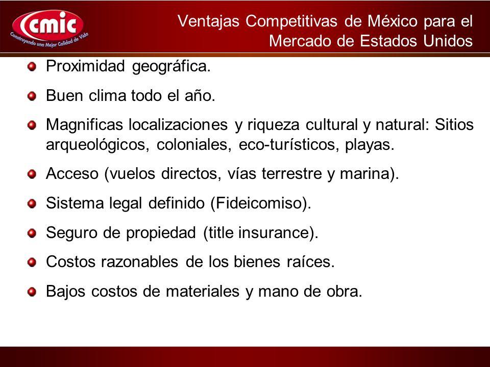 Ventajas Competitivas de México para el Mercado de Estados Unidos Proximidad geográfica.