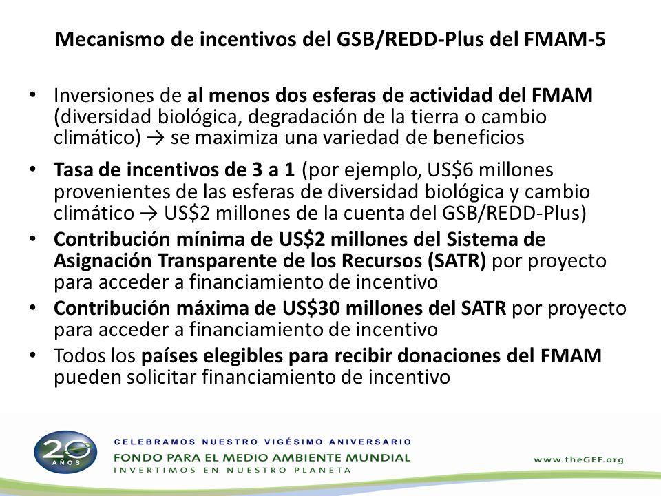 Mecanismo de incentivos del GSB/REDD-Plus del FMAM-5 Inversiones de al menos dos esferas de actividad del FMAM (diversidad biológica, degradación de l