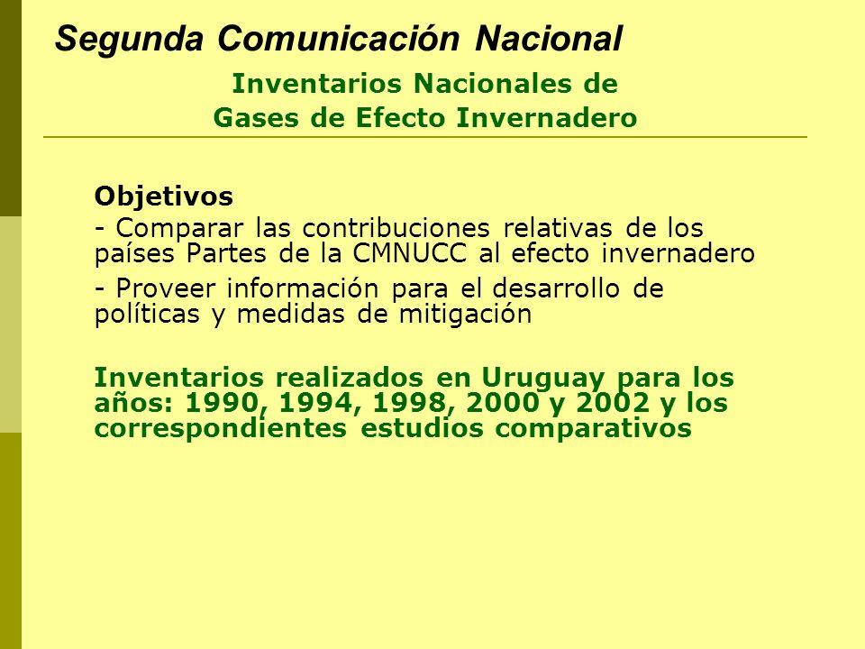 Segunda Comunicación Nacional Objetivos - Comparar las contribuciones relativas de los países Partes de la CMNUCC al efecto invernadero - Proveer información para el desarrollo de políticas y medidas de mitigación Inventarios realizados en Uruguay para los años: 1990, 1994, 1998, 2000 y 2002 y los correspondientes estudios comparativos Inventarios Nacionales de Gases de Efecto Invernadero