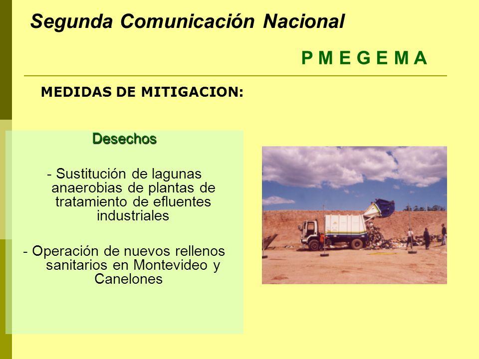 Desechos - Sustitución de lagunas anaerobias de plantas de tratamiento de efluentes industriales - Operación de nuevos rellenos sanitarios en Montevid