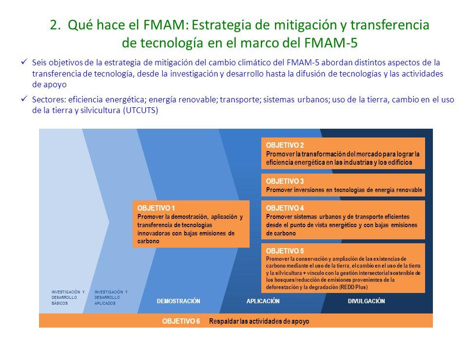 2. Qué hace el FMAM: Estrategia de mitigación y transferencia de tecnología en el marco del FMAM-5 Seis objetivos de la estrategia de mitigación del c