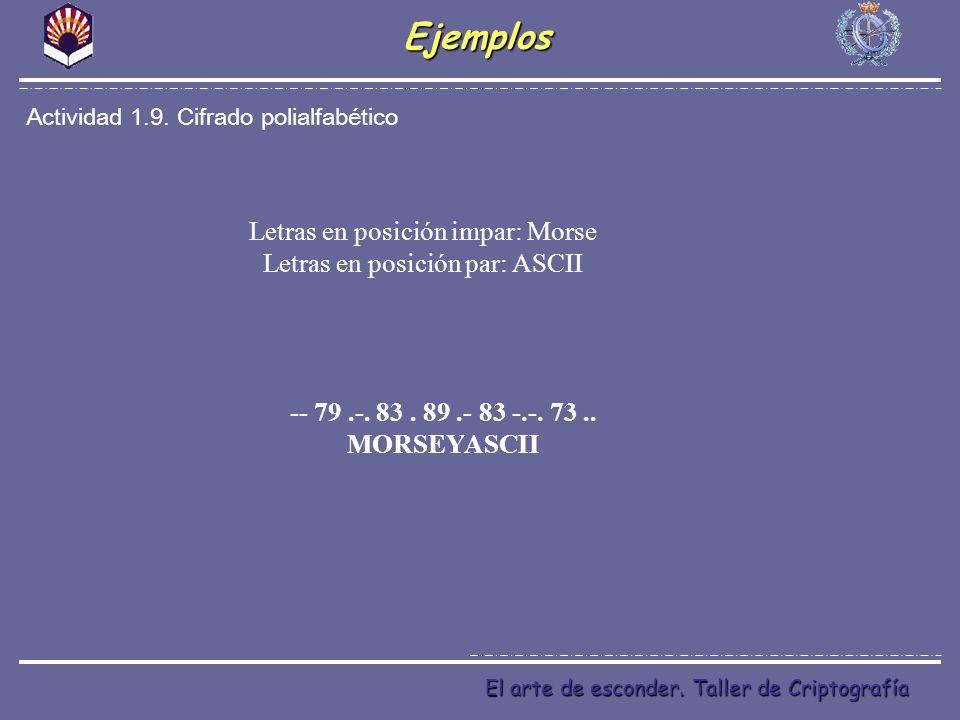 El arte de esconder. Taller de CriptografíaEjemplos Actividad 1.9. Cifrado polialfabético Letras en posición impar: Morse Letras en posición par: ASCI