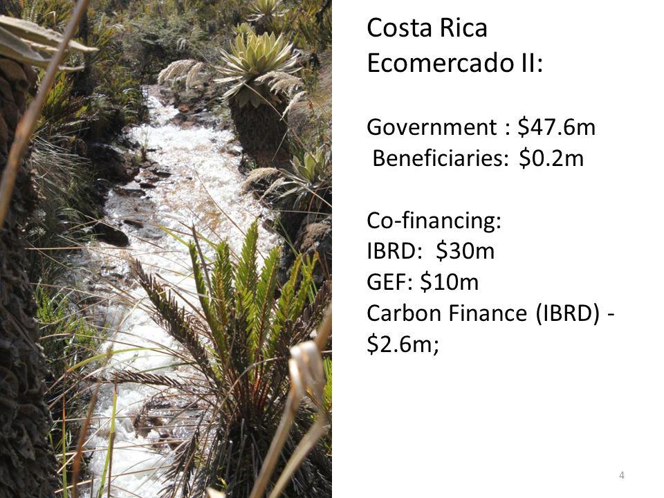 Costa Rica Ecomercado II: Government : $47.6m Beneficiaries: $0.2m Co-financing: IBRD: $30m GEF: $10m Carbon Finance (IBRD) - $2.6m; 4