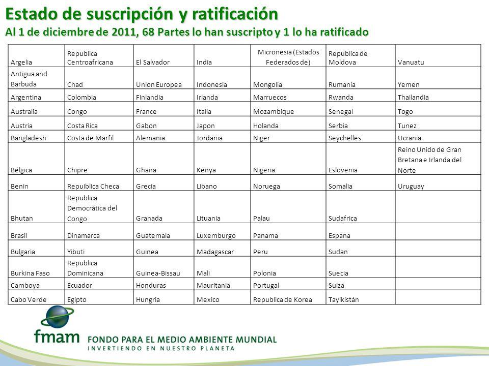 Estado de suscripción y ratificación Al 1 de diciembre de 2011, 68 Partes lo han suscripto y 1 lo ha ratificado Argelia Republica Centroafricana El Sa