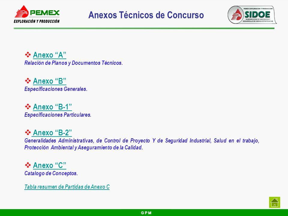 Anexos Técnicos de Concurso Anexo AAnexo A Relación de Planos y Documentos Técnicos. Anexo BAnexo B Especificaciones Generales. Anexo B-1Anexo B-1 Esp
