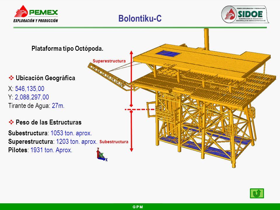 Bolontiku-C Ubicación Geográfica X: 546,135,00 Y: 2,088,297,00 Tirante de Agua: 27m. Peso de las Estructuras Subestructura : 1053 ton. aprox. Superest