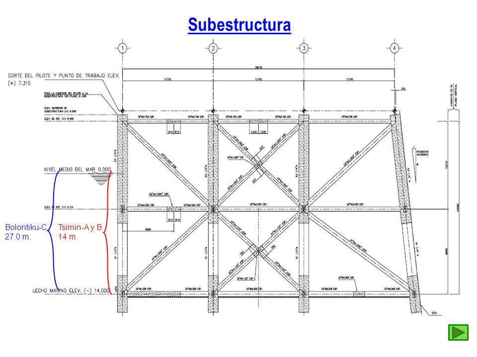 Subestructura Tsimin-A y B 14 m. Bolontiku-C 27.0 m.