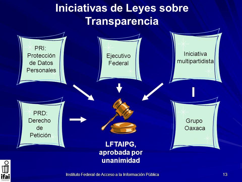 Instituto Federal de Acceso a la Información Pública 13 Iniciativas de Leyes sobre Transparencia LFTAIPG, aprobada por unanimidad Iniciativa multipart