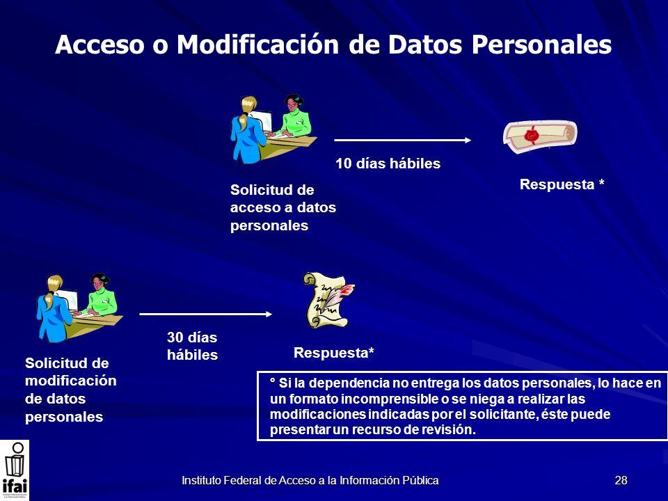 Instituto Federal de Acceso a la Información Pública 28 Acceso o Modificación de Datos Personales Solicitud de acceso a datos personales Respuesta * 1
