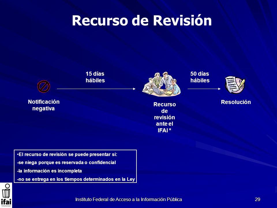 Instituto Federal de Acceso a la Información Pública 29 Notificación negativa Recurso de Revisión Recurso de revisión ante el IFAI * Resolución 50 día