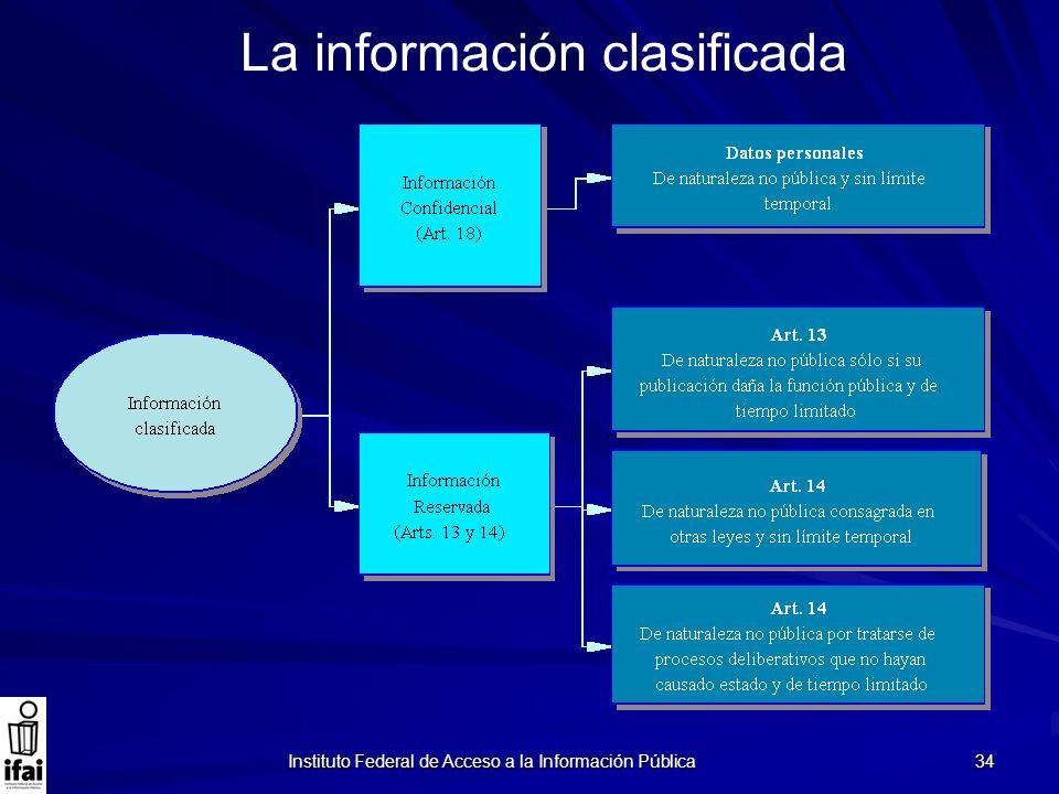 Instituto Federal de Acceso a la Información Pública 34 La información clasificada