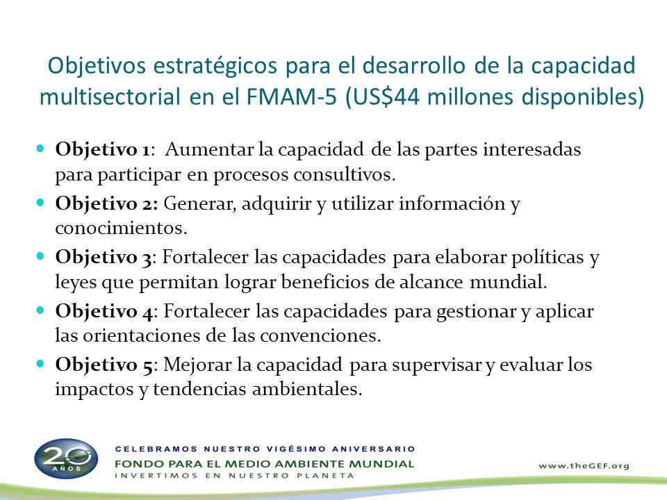 Objetivos estratégicos para el desarrollo de la capacidad multisectorial en el FMAM-5 (US$44 millones disponibles) Objetivo 1: Aumentar la capacidad de las partes interesadas para participar en procesos consultivos.