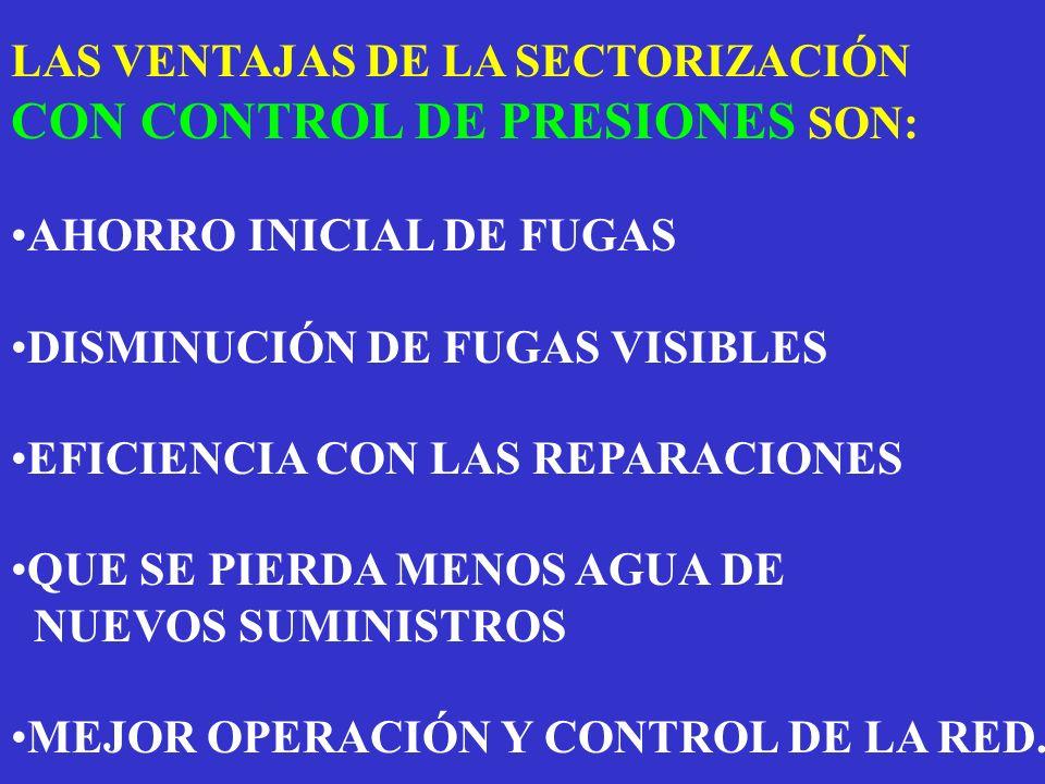 LAS VENTAJAS DE LA SECTORIZACIÓN CON CONTROL DE PRESIONES SON: AHORRO INICIAL DE FUGAS DISMINUCIÓN DE FUGAS VISIBLES EFICIENCIA CON LAS REPARACIONES QUE SE PIERDA MENOS AGUA DE NUEVOS SUMINISTROS MEJOR OPERACIÓN Y CONTROL DE LA RED.