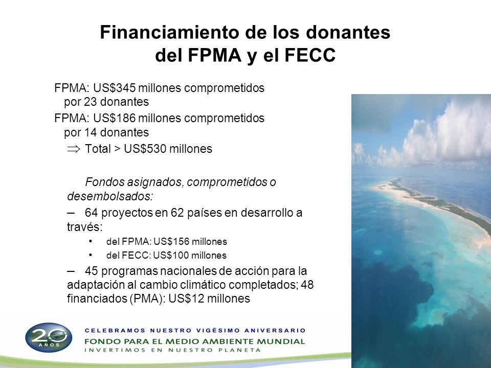 Financiamiento de los donantes del FPMA y el FECC FPMA: US$345 millones comprometidos por 23 donantes FPMA: US$186 millones comprometidos por 14 donan