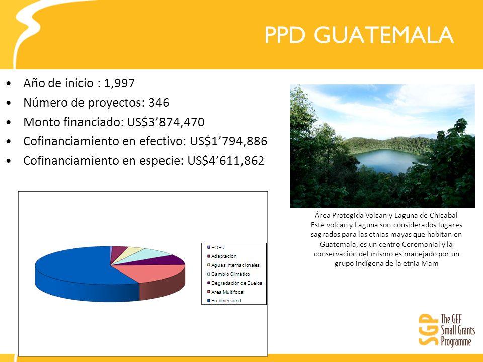 PPD GUATEMALA Año de inicio : 1,997 Número de proyectos: 346 Monto financiado: US$3874,470 Cofinanciamiento en efectivo: US$1794,886 Cofinanciamiento en especie: US$4611,862 Área Protegida Volcan y Laguna de Chicabal Este volcan y Laguna son considerados lugares sagrados para las etnias mayas que habitan en Guatemala, es un centro Ceremonial y la conservación del mismo es manejado por un grupo indígena de la etnia Mam