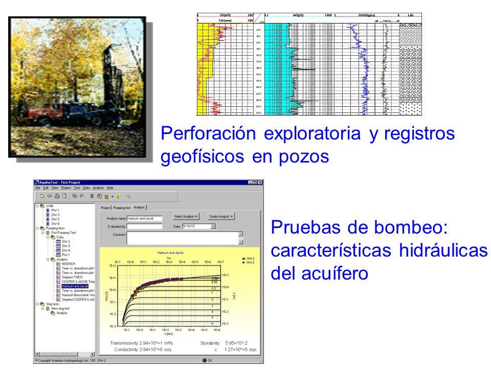 Perforación exploratoria y registros geofísicos en pozos Pruebas de bombeo: características hidráulicas del acuífero