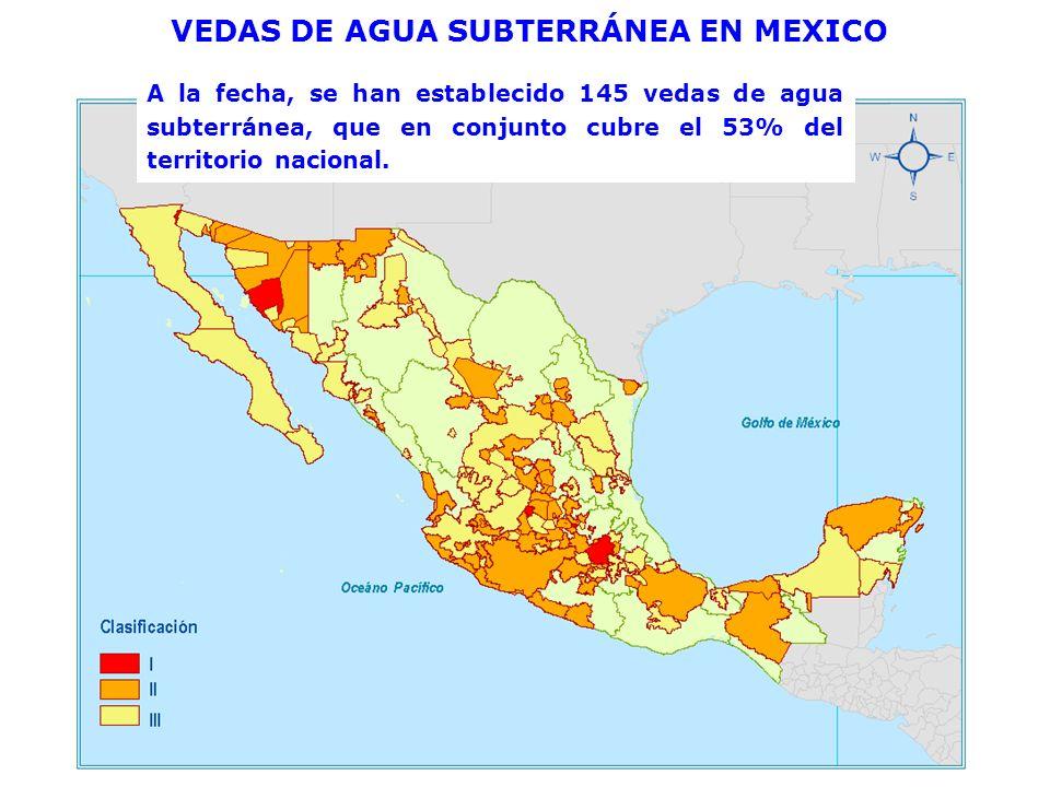 VEDAS DE AGUA SUBTERRÁNEA EN MEXICO A la fecha, se han establecido 145 vedas de agua subterránea, que en conjunto cubre el 53% del territorio nacional