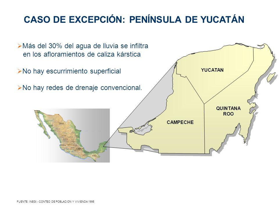 CAMPECHE QUINTANA ROO YUCATAN FUENTE: INEGI.- CONTEO DE POBLACION Y VIVIENDA 1995 CASO DE EXCEPCIÓN: PENÍNSULA DE YUCATÁN Más del 30% del agua de lluv