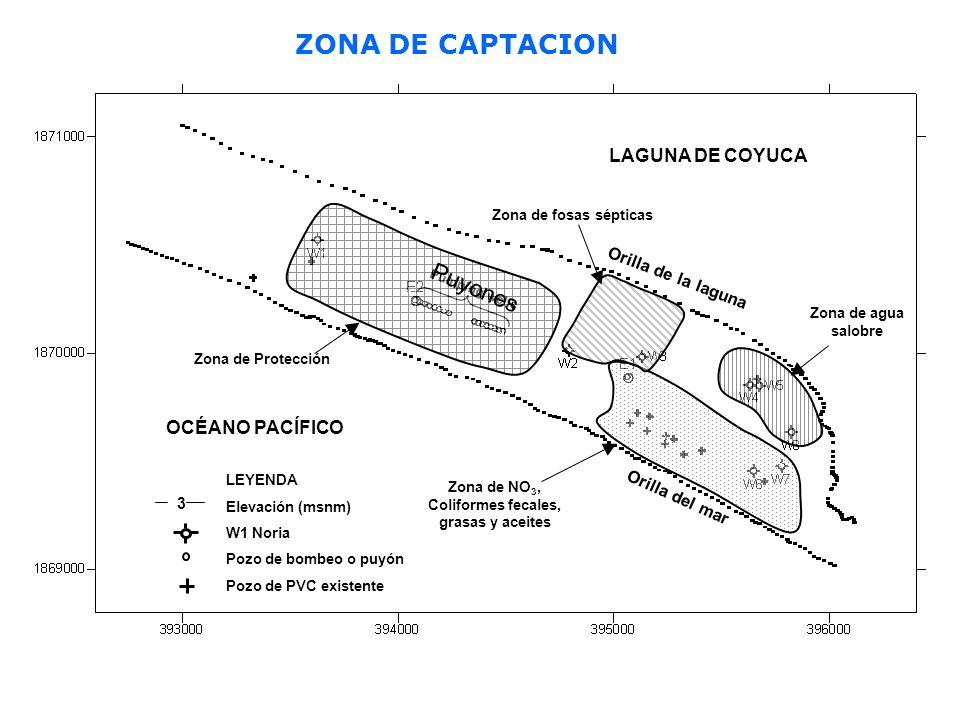 Pumping wells Orilla del mar LAGUNA DE COYUCA OCÉANO PACÍFICO Orilla de la laguna Zona de Protección Zona de NO 3, Coliformes fecales, grasas y aceite