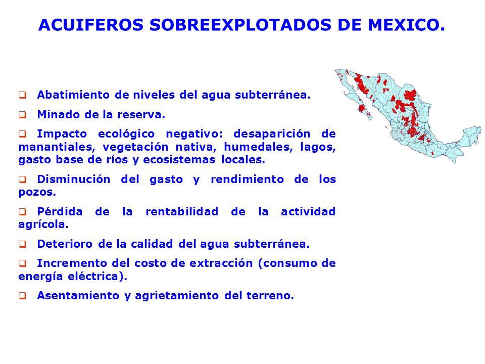 ACUIFEROS SOBREEXPLOTADOS DE MEXICO. Abatimiento de niveles del agua subterránea. Minado de la reserva. Impacto ecológico negativo: desaparición de ma