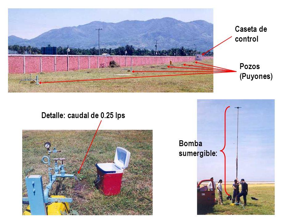 Caseta de control Pozos (Puyones) Detalle: caudal de 0.25 lps Bomba sumergible: