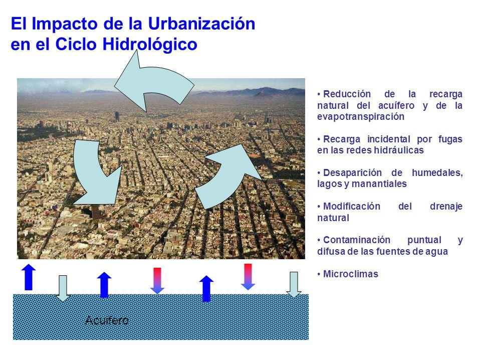 El Impacto de la Urbanización en el Ciclo Hidrológico Acuifero Reducción de la recarga natural del acuífero y de la evapotranspiración Recarga inciden