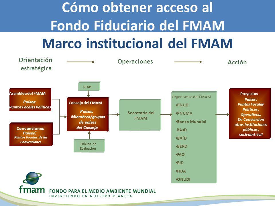 Marco institucional del FMAM Cómo obtener acceso al Fondo Fiduciario del FMAM