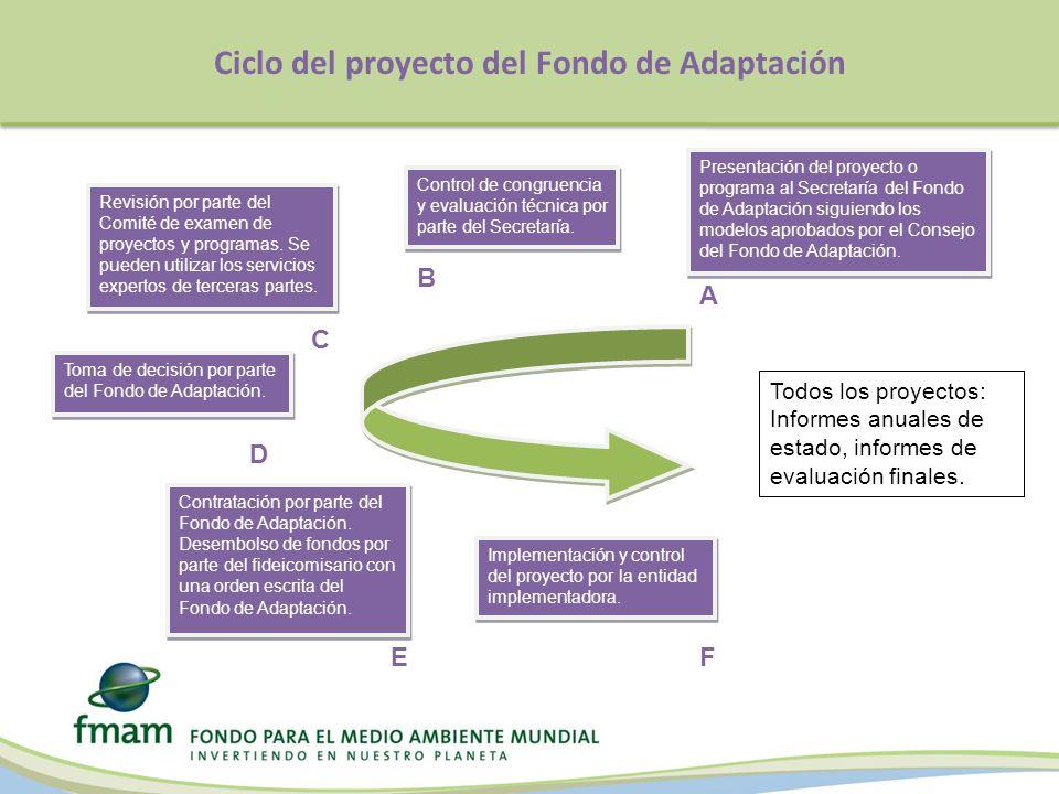 Ciclo del proyecto del Fondo de Adaptación Presentación del proyecto o programa al Secretaría del Fondo de Adaptación siguiendo los modelos aprobados por el Consejo del Fondo de Adaptación.