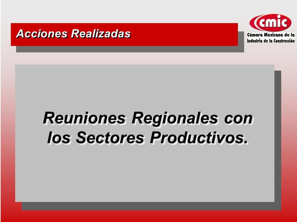 Reuniones Regionales con los Sectores Productivos. Acciones Realizadas