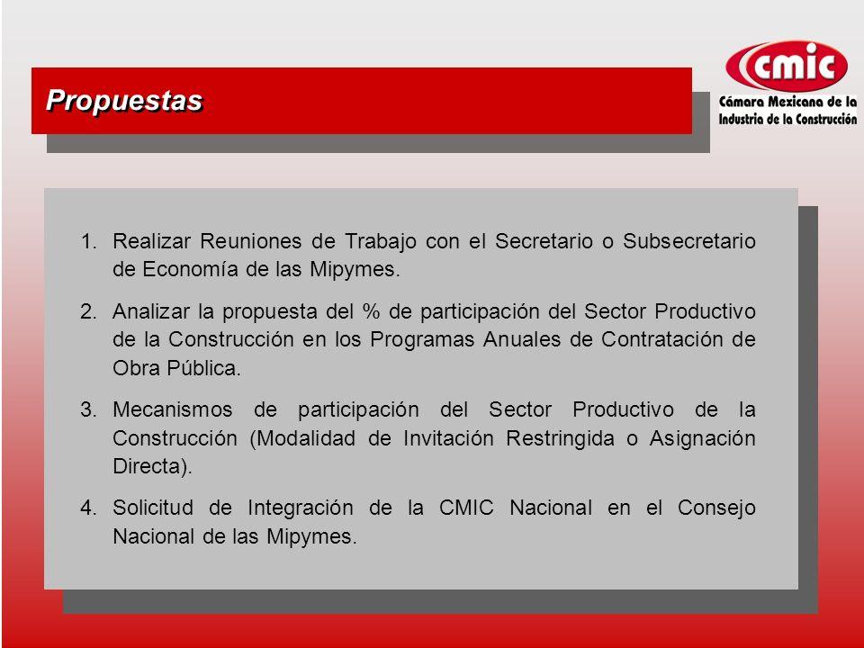 Propuestas 1.Realizar Reuniones de Trabajo con el Secretario o Subsecretario de Economía de las Mipymes.
