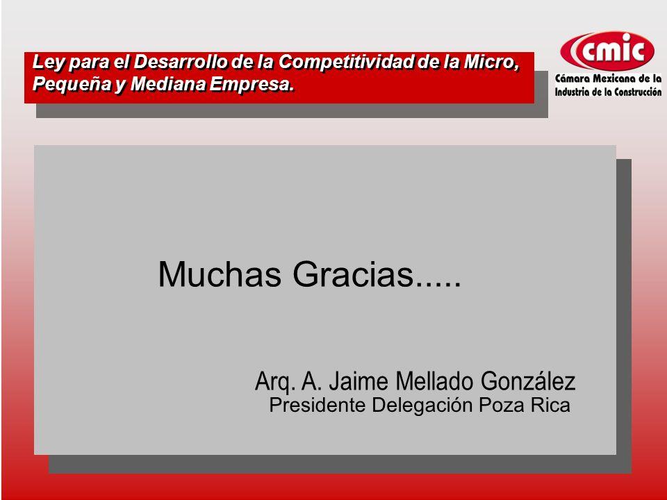 Ley para el Desarrollo de la Competitividad de la Micro, Pequeña y Mediana Empresa.