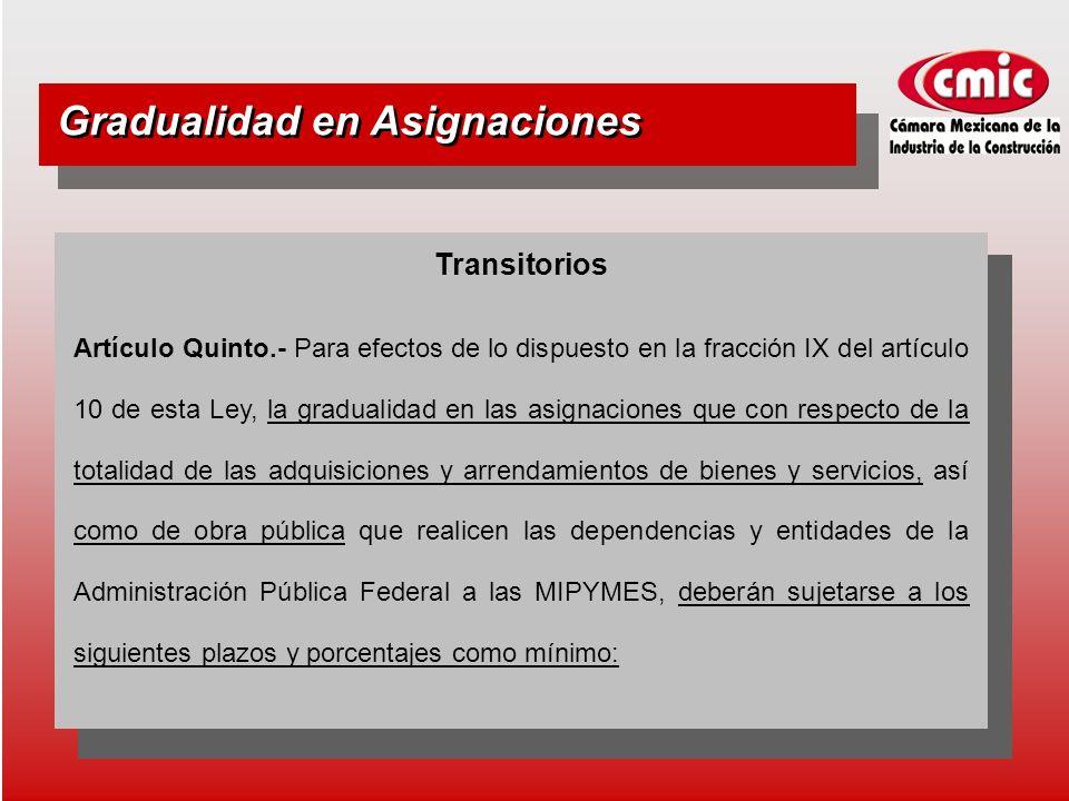 Gradualidad en Asignaciones I.