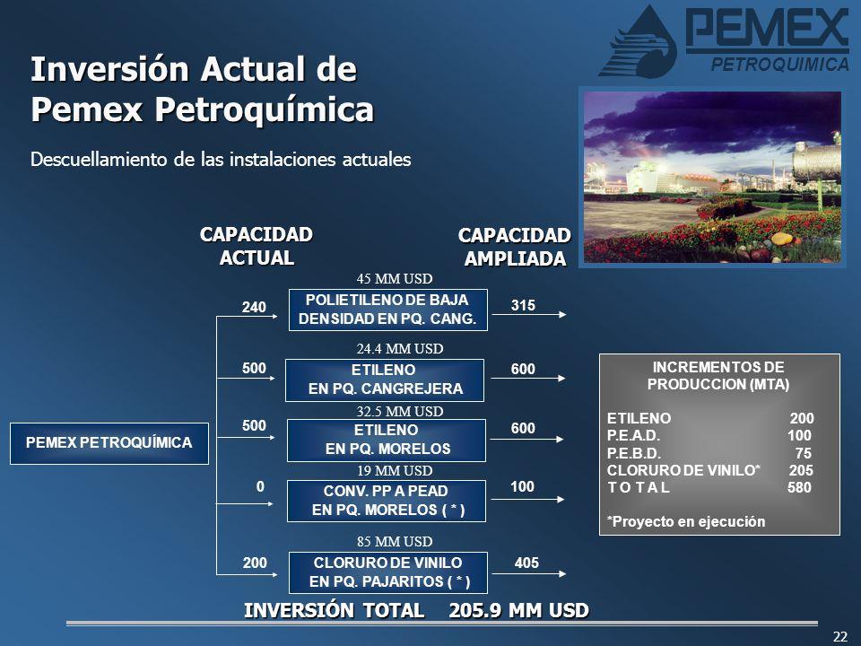 22 INCREMENTOS DE PRODUCCION (MTA) ETILENO 200 P.E.A.D. 100 P.E.B.D. 75 CLORURO DE VINILO* 205 T O T A L 580 *Proyecto en ejecución Inversión Actual d