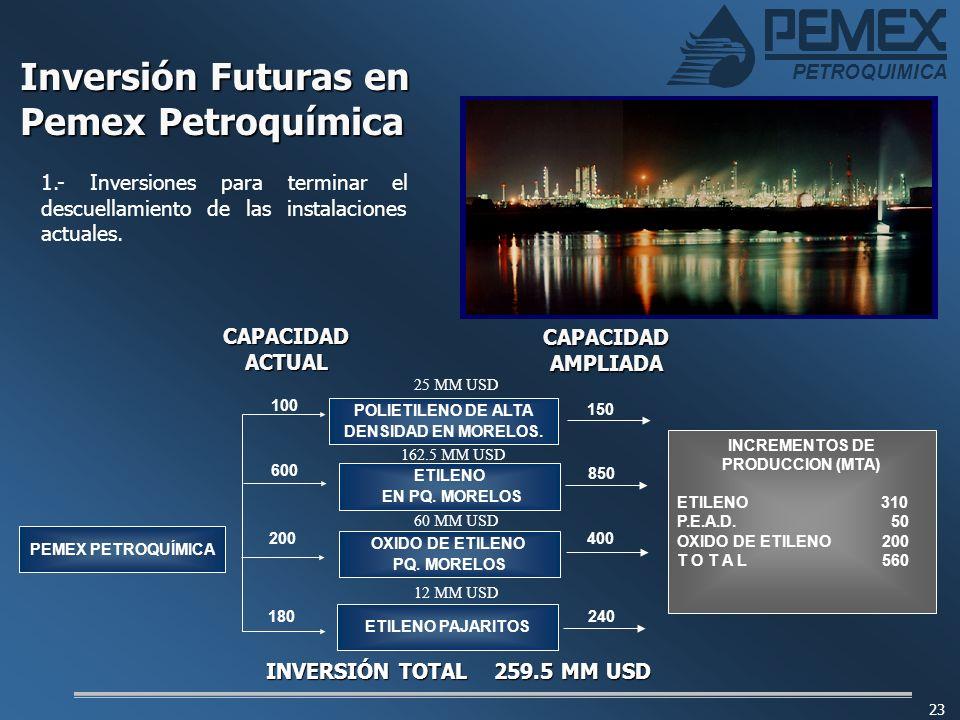 PETROQUIMICA 23 INCREMENTOS DE PRODUCCION (MTA) ETILENO 310 P.E.A.D. 50 OXIDO DE ETILENO 200 T O T A L 560 Inversión Futuras en Pemex Petroquímica 1.-