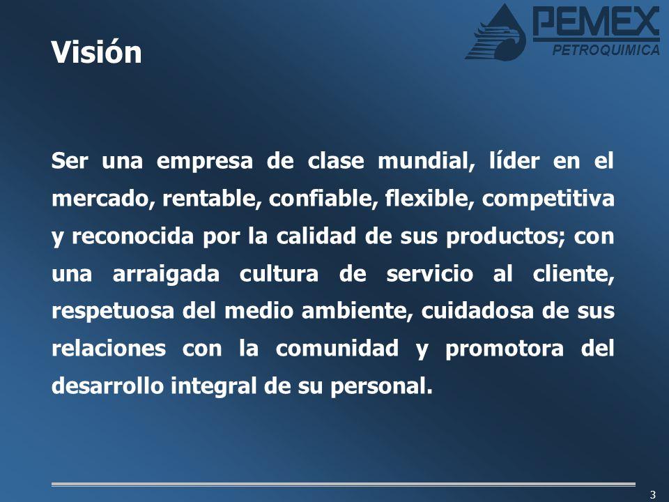 3 Visión Ser una empresa de clase mundial, líder en el mercado, rentable, confiable, flexible, competitiva y reconocida por la calidad de sus producto
