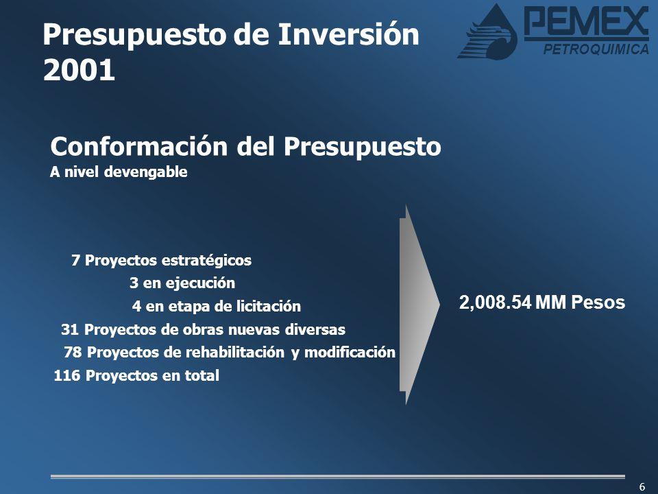 PETROQUIMICA 6 Presupuesto de Inversión 2001 Conformación del Presupuesto A nivel devengable 7 Proyectos estratégicos 3 en ejecución 4 en etapa de lic