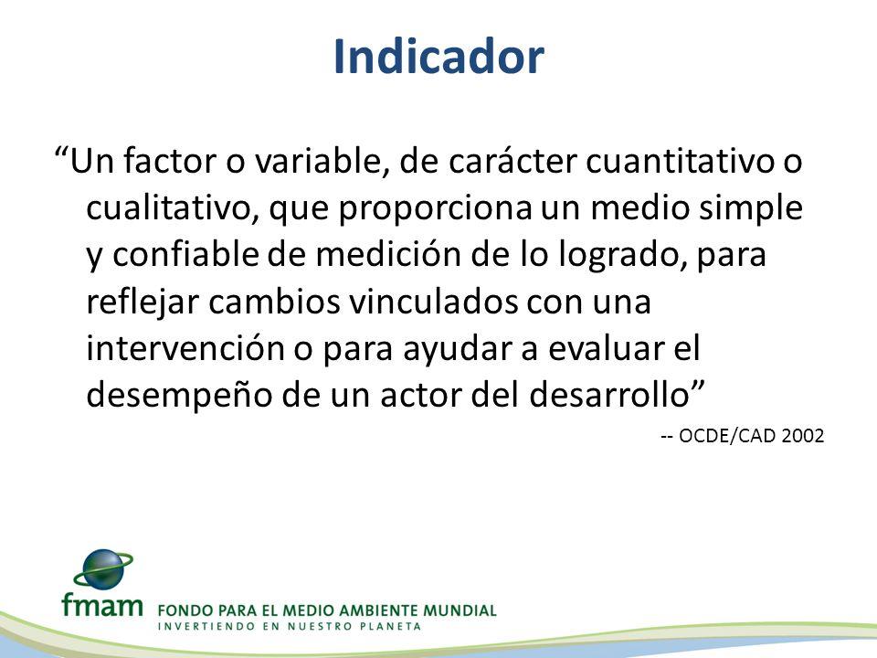 Indicador Un factor o variable, de carácter cuantitativo o cualitativo, que proporciona un medio simple y confiable de medición de lo logrado, para re