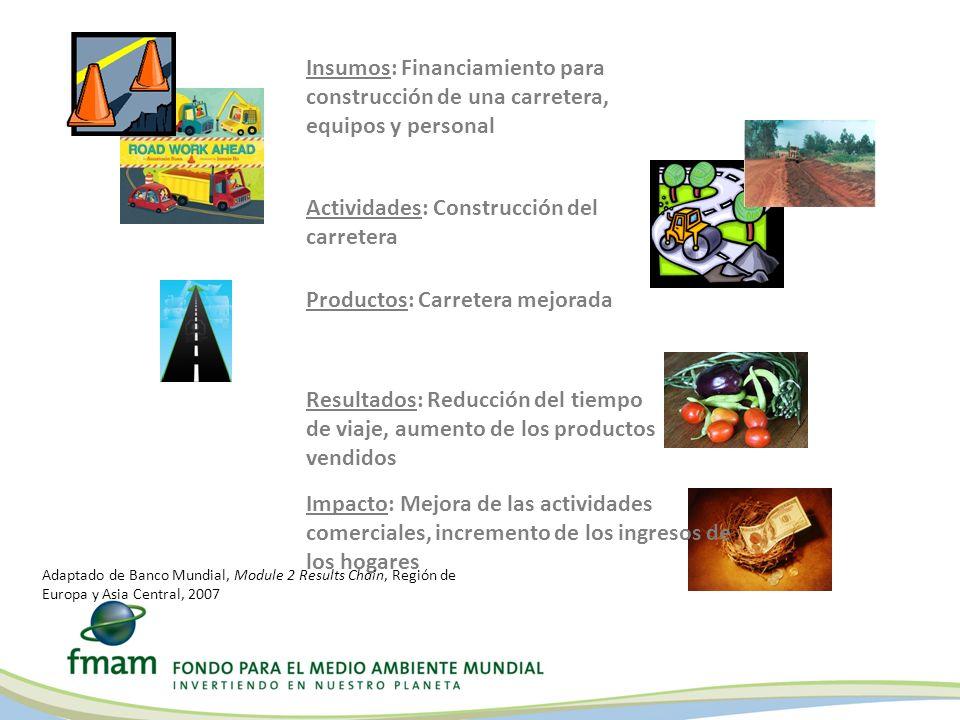 Insumos: Financiamiento para construcción de una carretera, equipos y personal Actividades: Construcción del carretera Productos: Carretera mejorada R