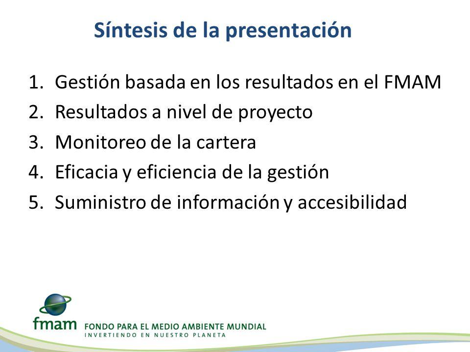 Síntesis de la presentación 1.Gestión basada en los resultados en el FMAM 2.Resultados a nivel de proyecto 3.Monitoreo de la cartera 4.Eficacia y efic
