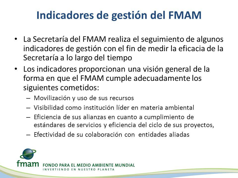 Indicadores de gestión del FMAM La Secretaría del FMAM realiza el seguimiento de algunos indicadores de gestión con el fin de medir la eficacia de la