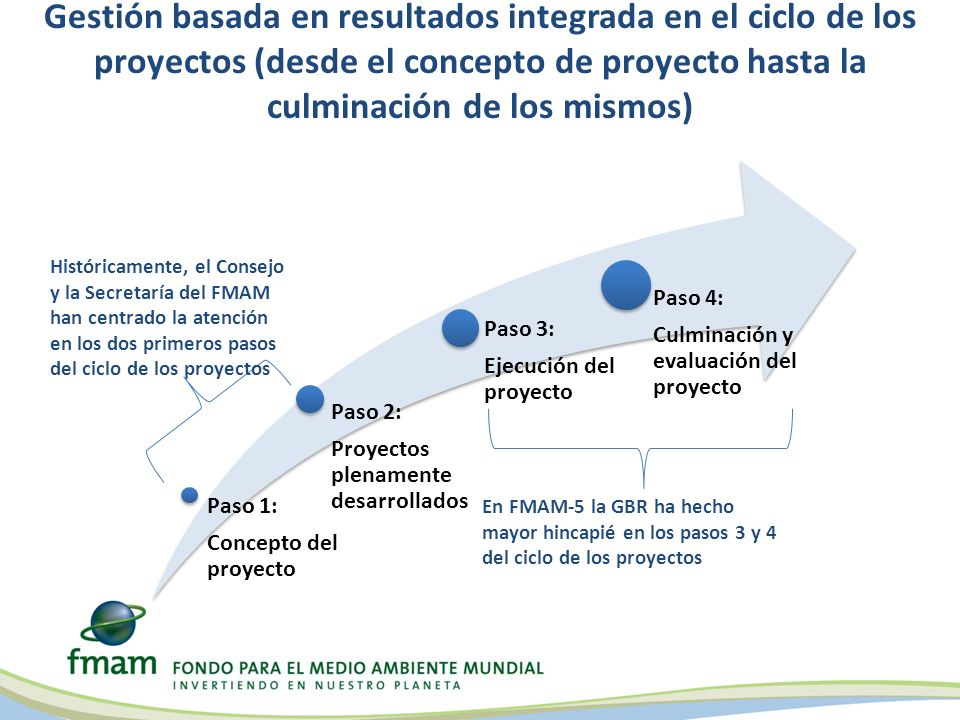 Gestión basada en resultados integrada en el ciclo de los proyectos (desde el concepto de proyecto hasta la culminación de los mismos) Paso 1: Concept