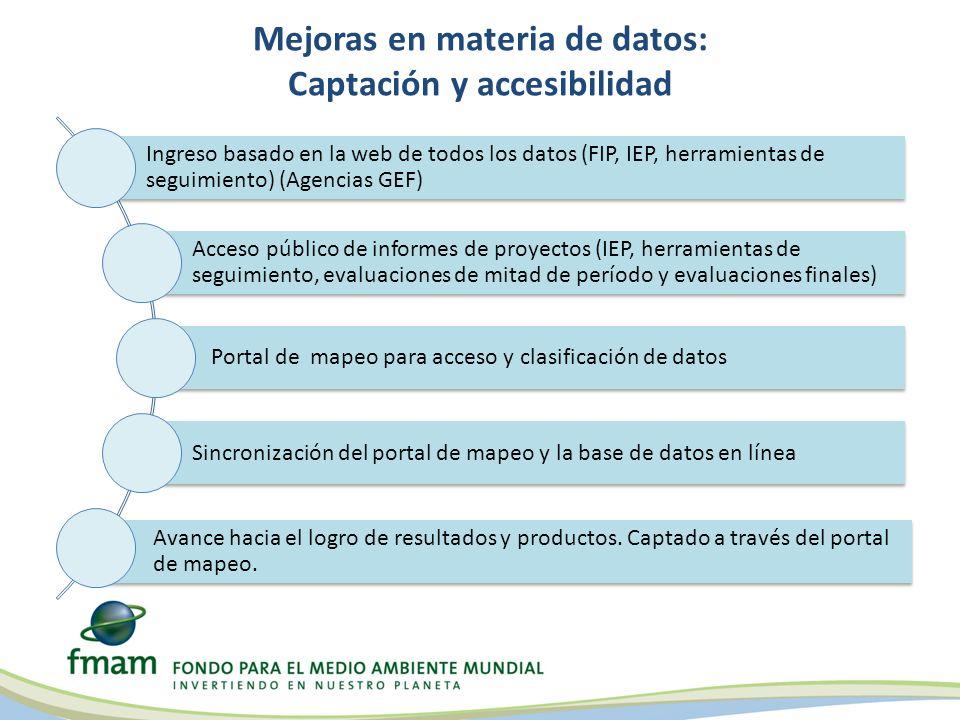 Mejoras en materia de datos: Captación y accesibilidad Ingreso basado en la web de todos los datos (FIP, IEP, herramientas de seguimiento) (Agencias G